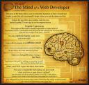 Webdeveloper?s Mind